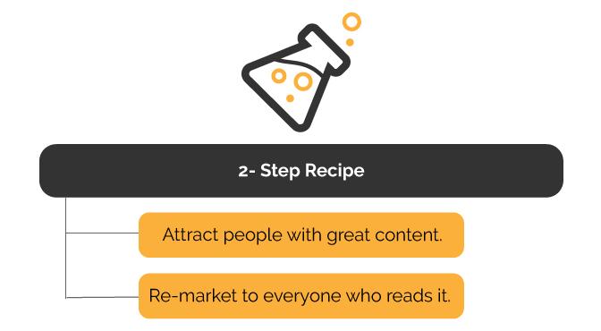 2 Step Recipe