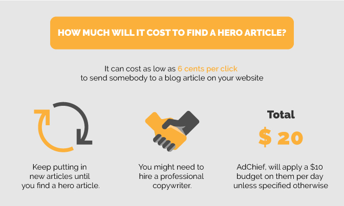 How Much Will It Cost To Find A Hero Article