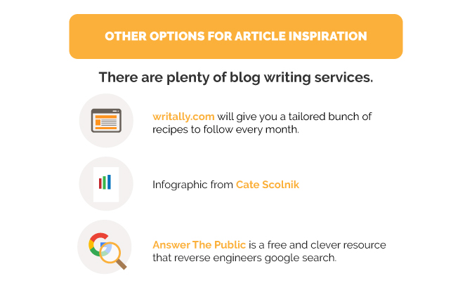 Other Options For Article Inspiration